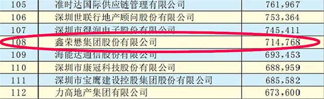 深圳500强2.png